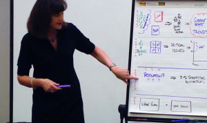 Strategic Planning with Kristin Arnold
