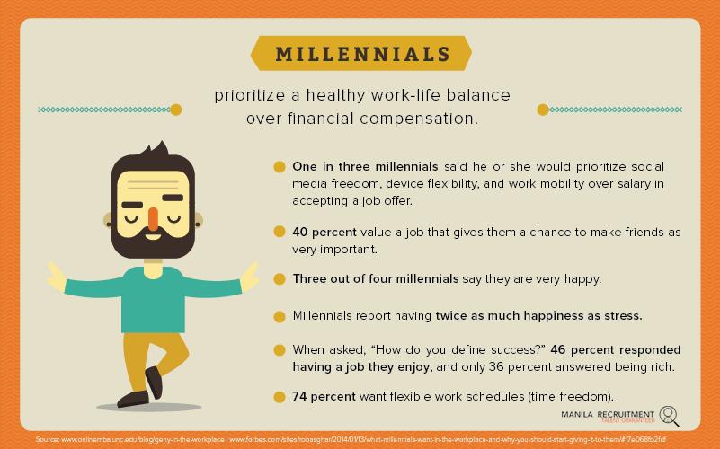 millennials 4
