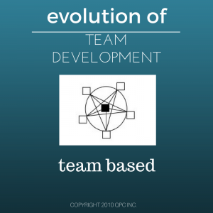 evolution-of-team-development-team-based