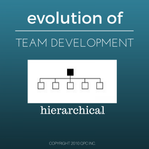 evolution-of-team-development-hierarchical