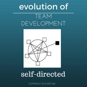 evolution-of-team-development-self-directed